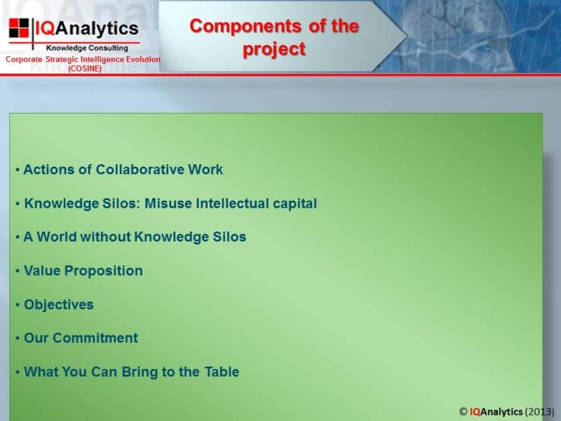 Analytics World 2