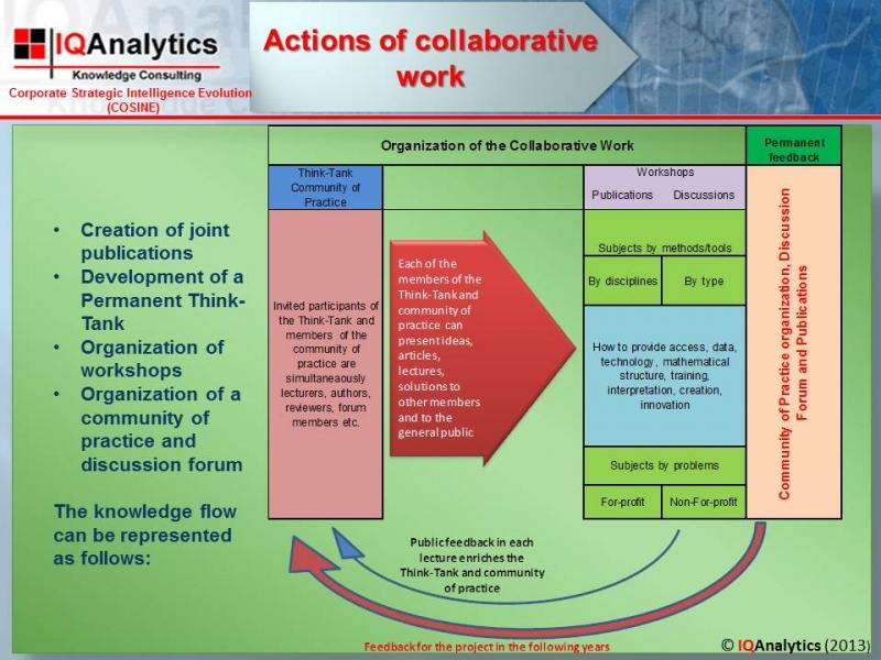 Analytics World 3