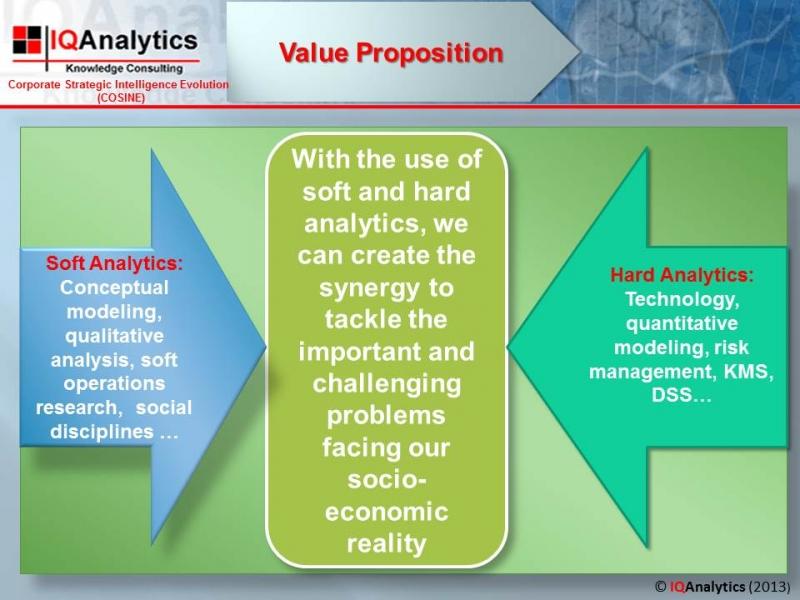 Analytics World 6